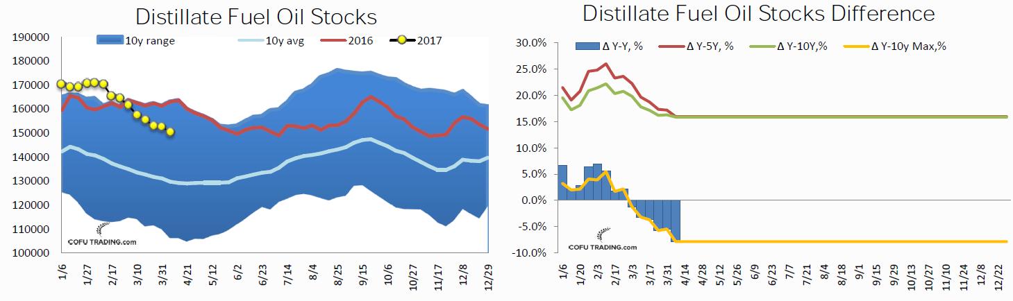 Цена нефти на форекс сейчас